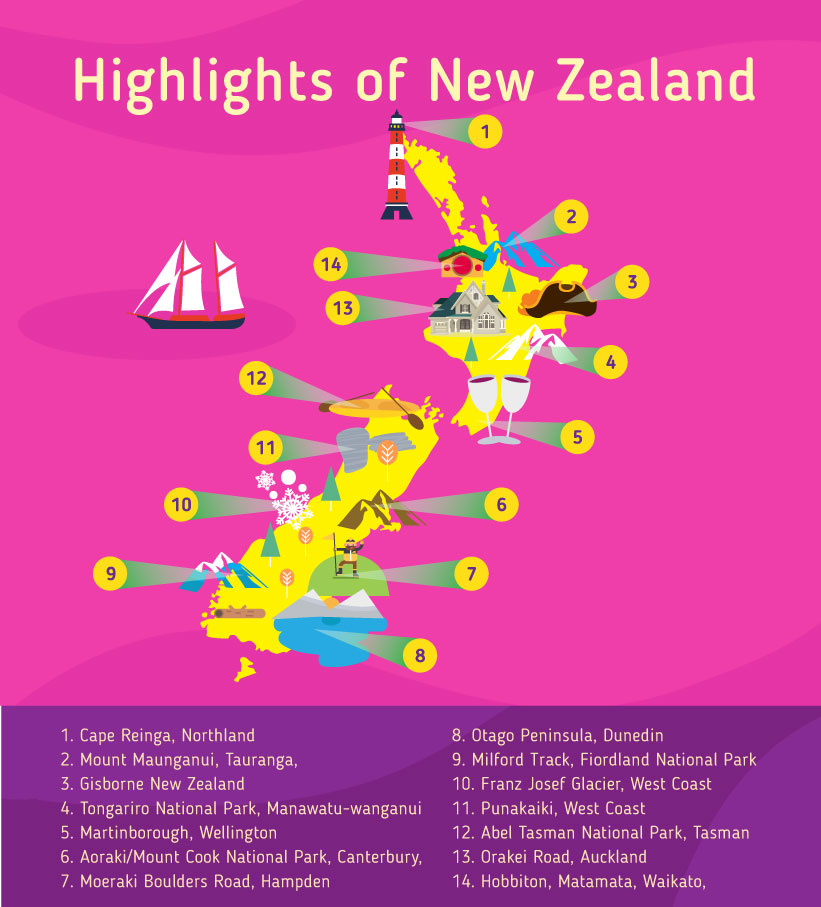 Places to go to in the New Zealand, Map of New Zealand