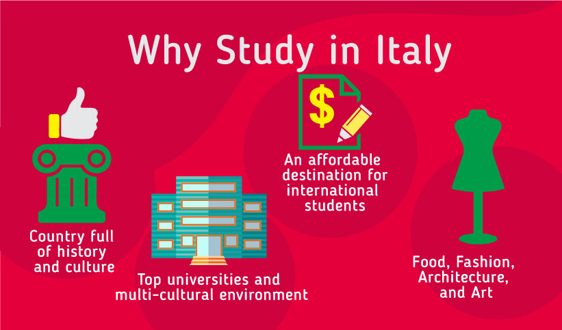 Why study in Italy: Country full of history and culture, Top universities and multi-cultural environment, An affordable destination for international students, Food fashion architecture and art