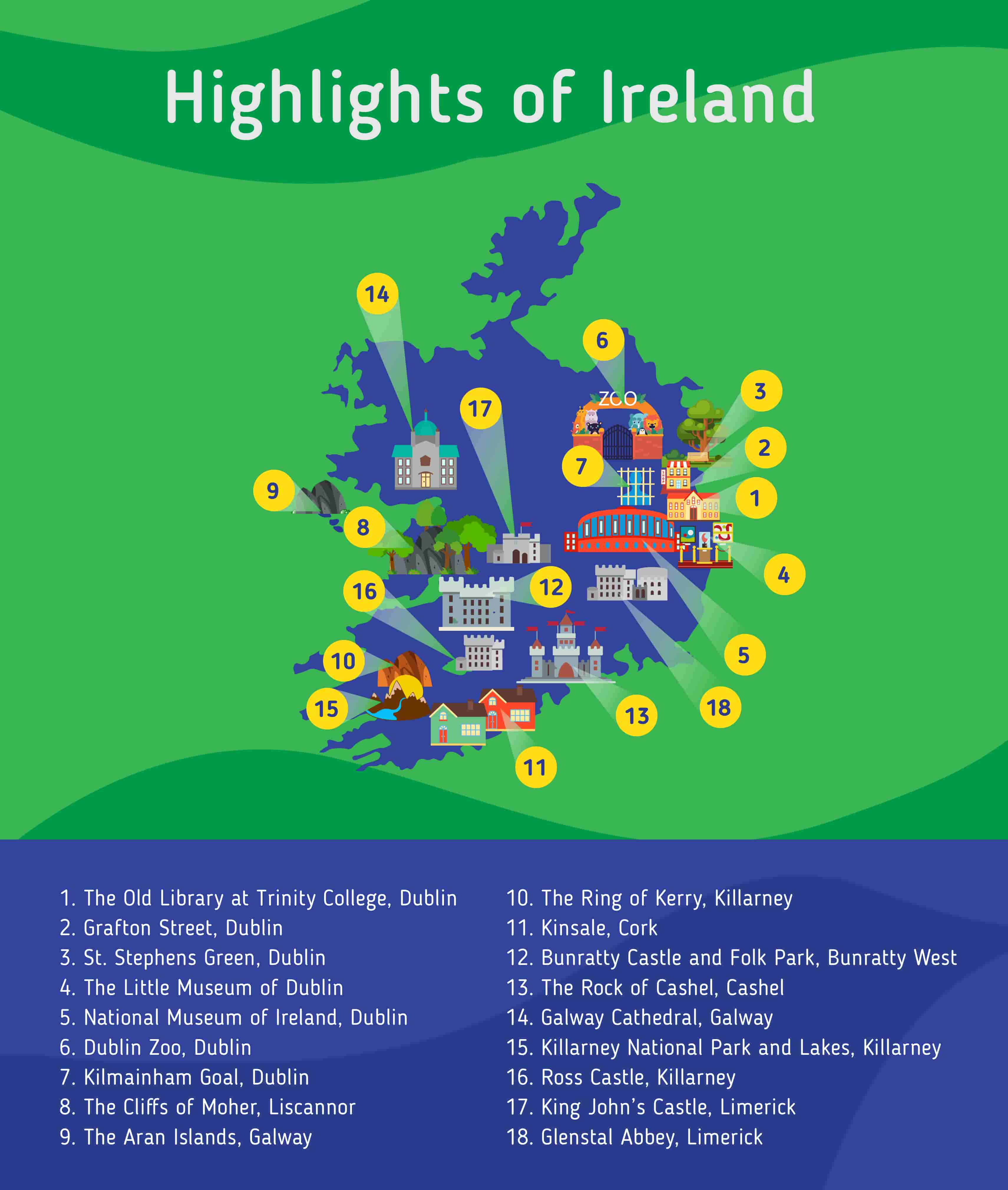 Places to go to in Ireland, Map of the Ireland